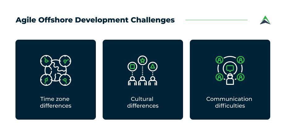 agile-offshore-development-challenges